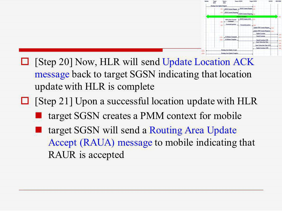 [Step 20] Now, HLR will send Update Location ACK message back to target SGSN indicating that location update with HLR is complete